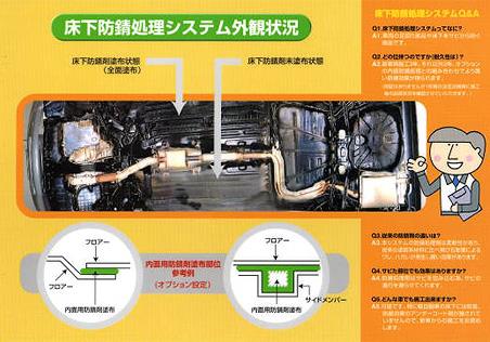 床下防錆処理システムB